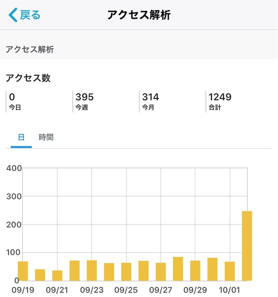 はてなブログ昨日は本当にありがとうございました!