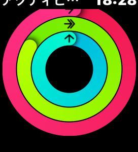Apple Watchアクティビティとは 運動習慣が身につきます